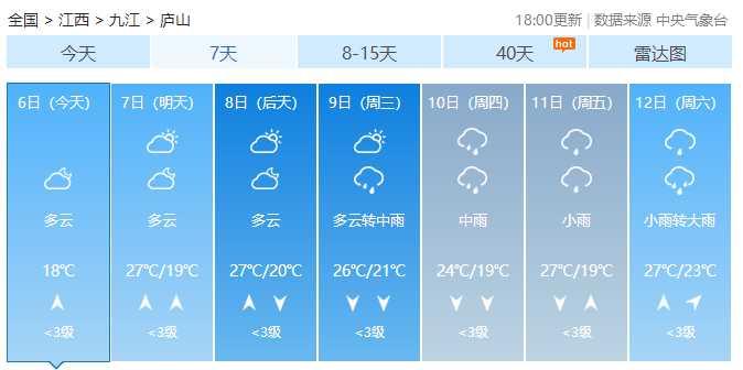 @庐山考生家长,这份天气预报请查收!